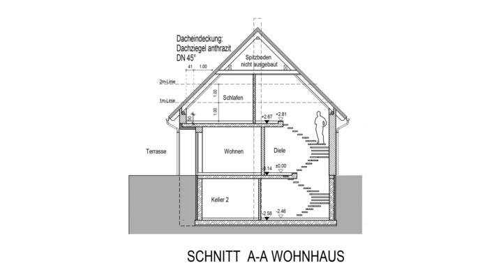 EFH 96 Schnitt