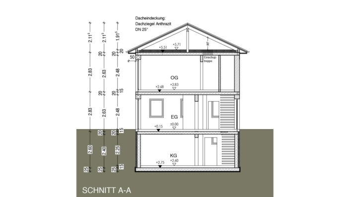 Schmales Einfamilienhaus mit 148 qm, Schnitt